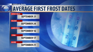 Average First Day of Frost