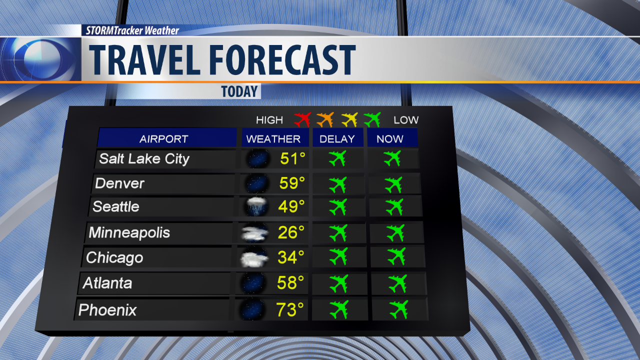 Today's travel forecast