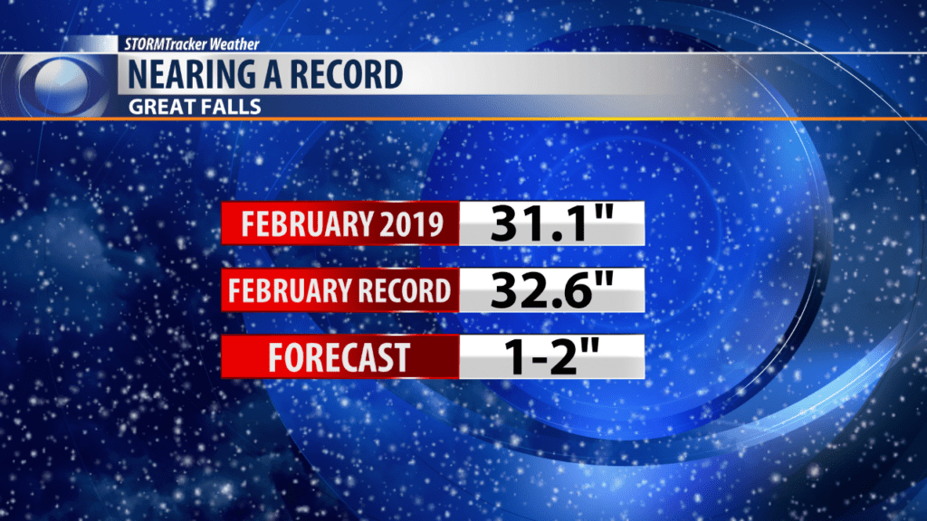 Near-record snow forecasted