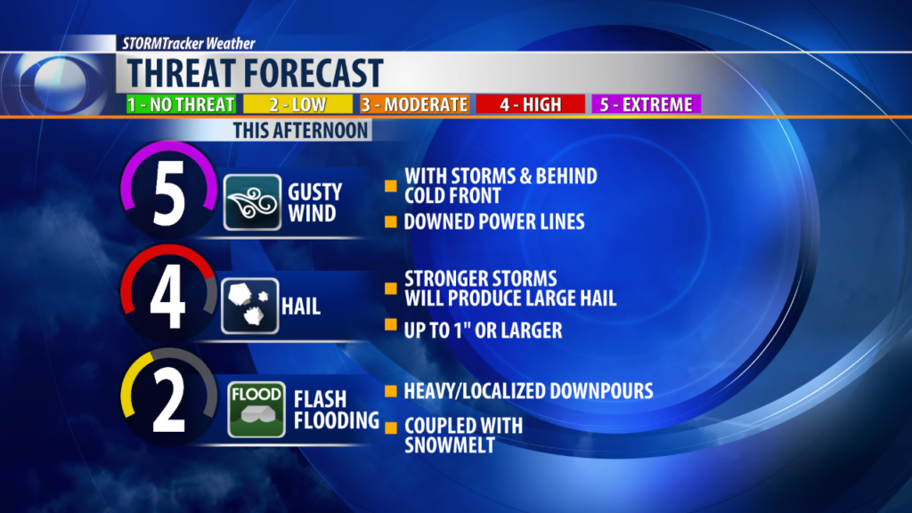 Today's Storm Threats