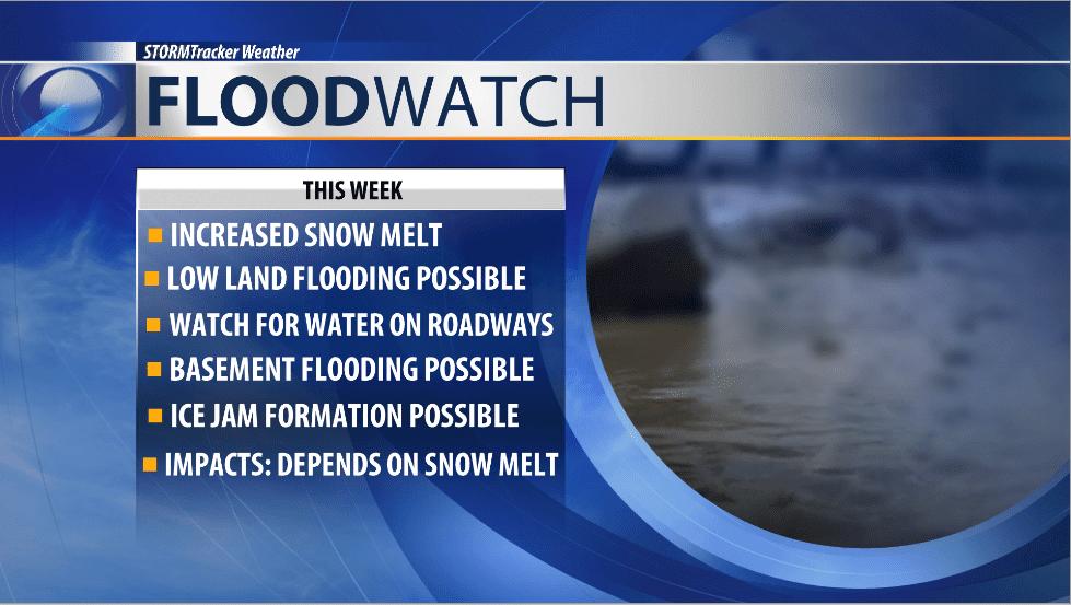 Flood Watch Special Information